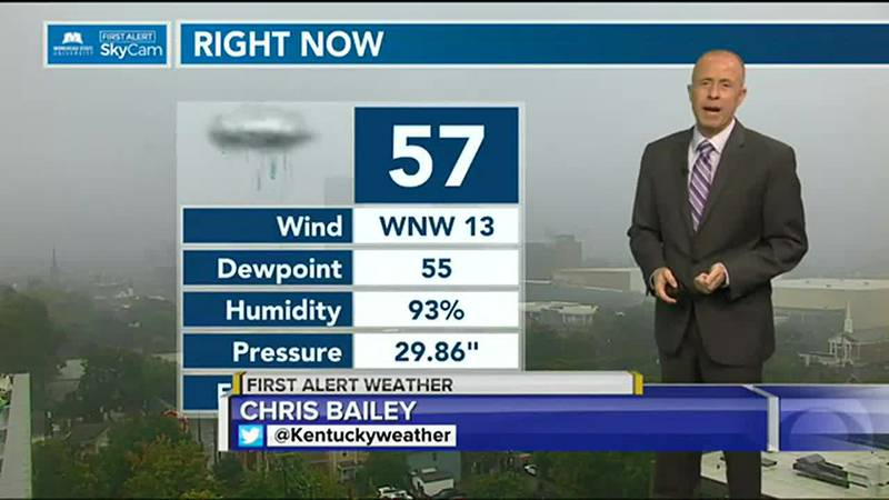 Chris Bailey's Forecast | A Blast Of October Temps