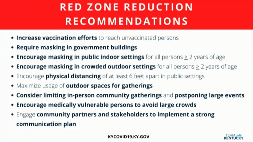 Red Zone Reduction Recommendations