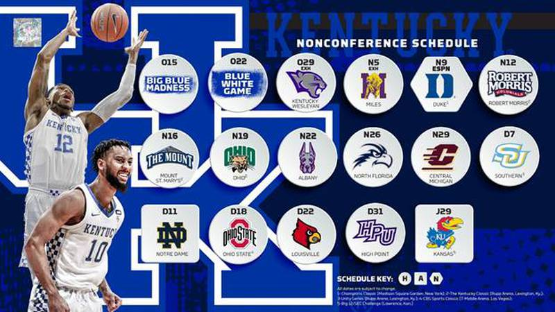 Kentucky's non-conference schedule.