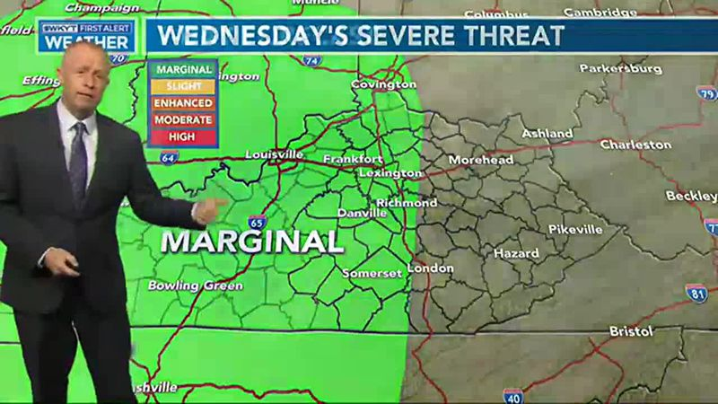 Chris Bailey's Fastcast | High Winds and Rain Wednesday
