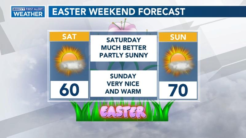 Easter Weekend Forecast