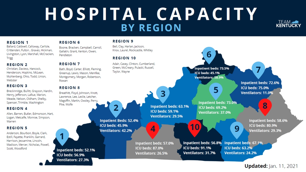 In a hospital capacity chart that divides the state into 10 regions, only three regions are in...