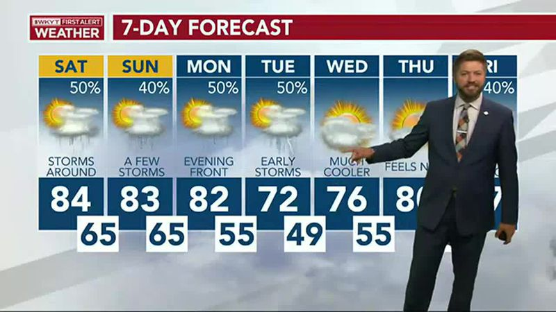 Adam Burniston's Forecast | An active pattern takes over the forecast